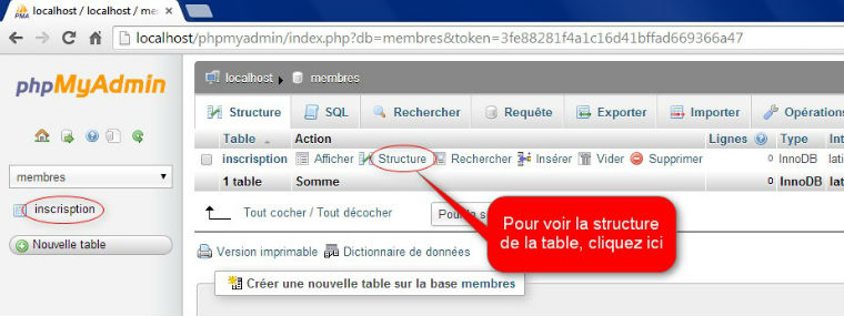 structure table mysql